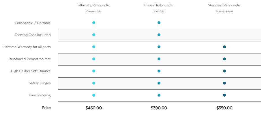 Compare Rebounders